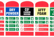 Fire Extinguishers Color Coding
